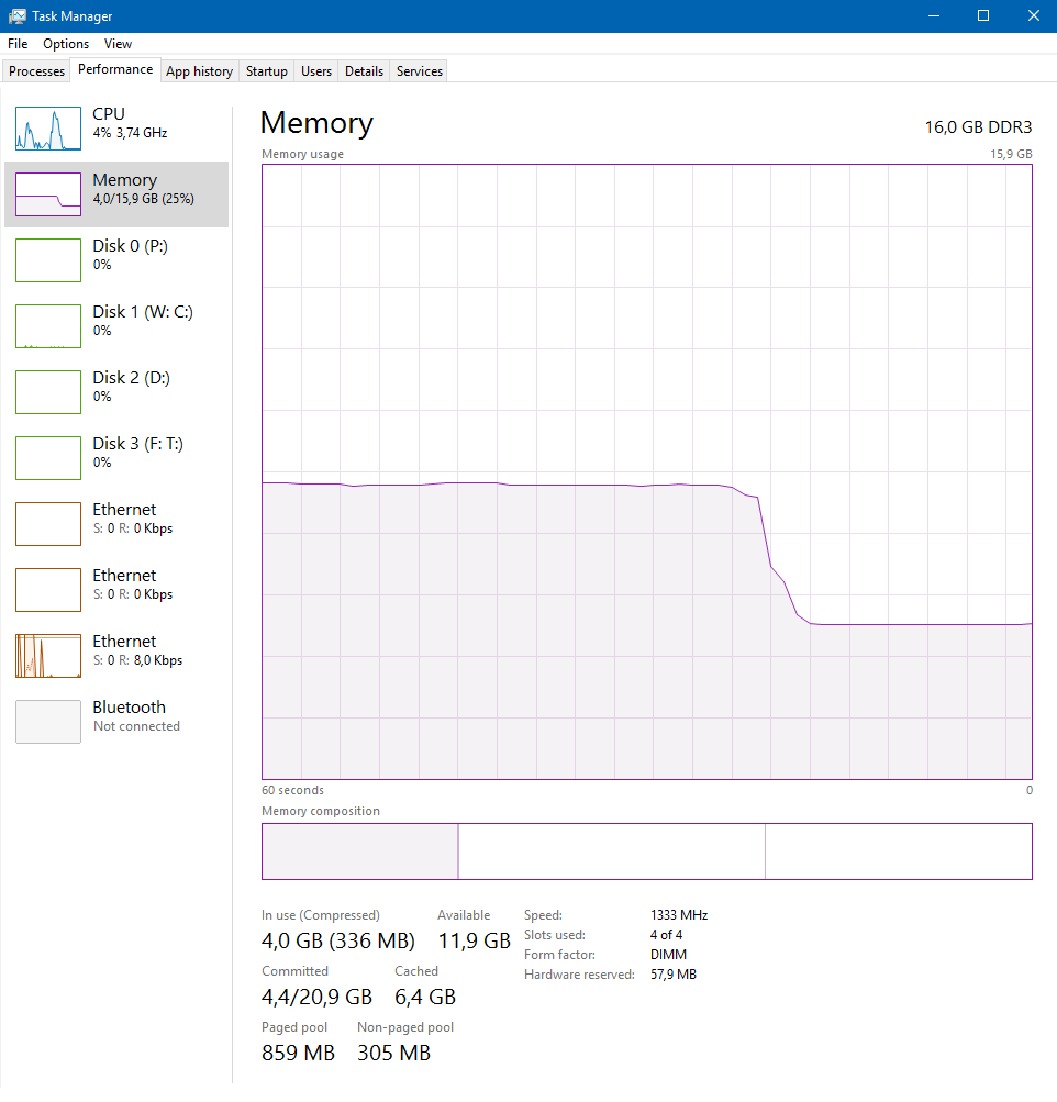 4841 Memory Leak When Xmlhttprequests Are Blocked On A